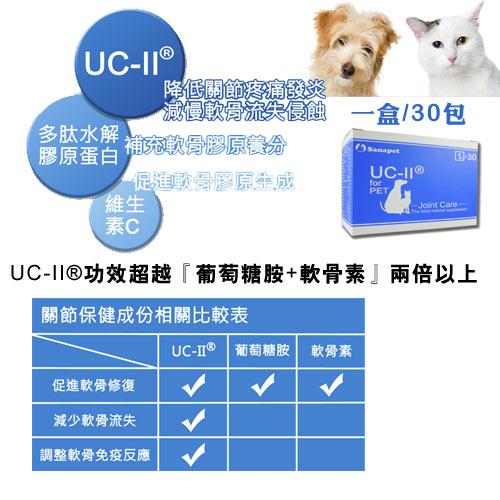 《Sanapet桑納沛》UC-II® (捷膠原)-30g 改善關節炎/免運【新上市】