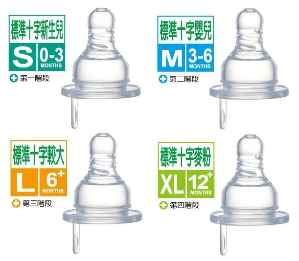 小獅王辛巴 防脹氣標準十字孔奶嘴 1入 S / M / L / XL