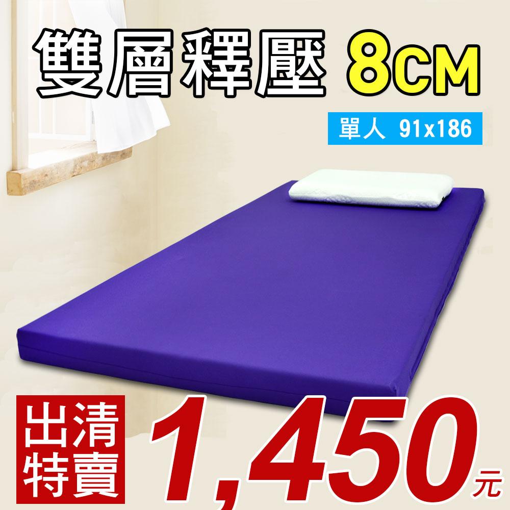 [Hongfu Life宏福樂活]  雙層太空舒壓記憶床墊 8cm