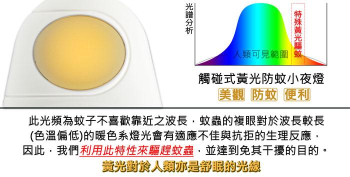 超音波驅除塵螨,UP-141