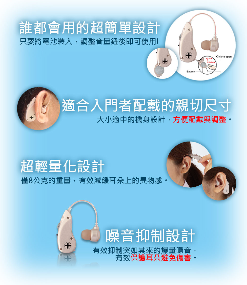 元健大和★日本耳寶6B51 耳掛型集音器(輔聽器)四大特色