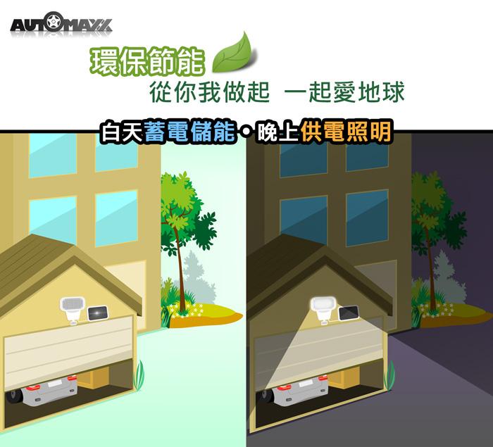 AUTOMAXX太陽能感應照明燈UA-S120網頁 環保節能圖
