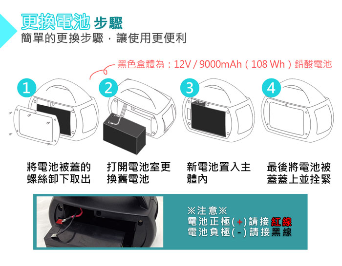 AUTOMAXX★UP-5HA DC/AC專業級手提式行動電源圖特點說明