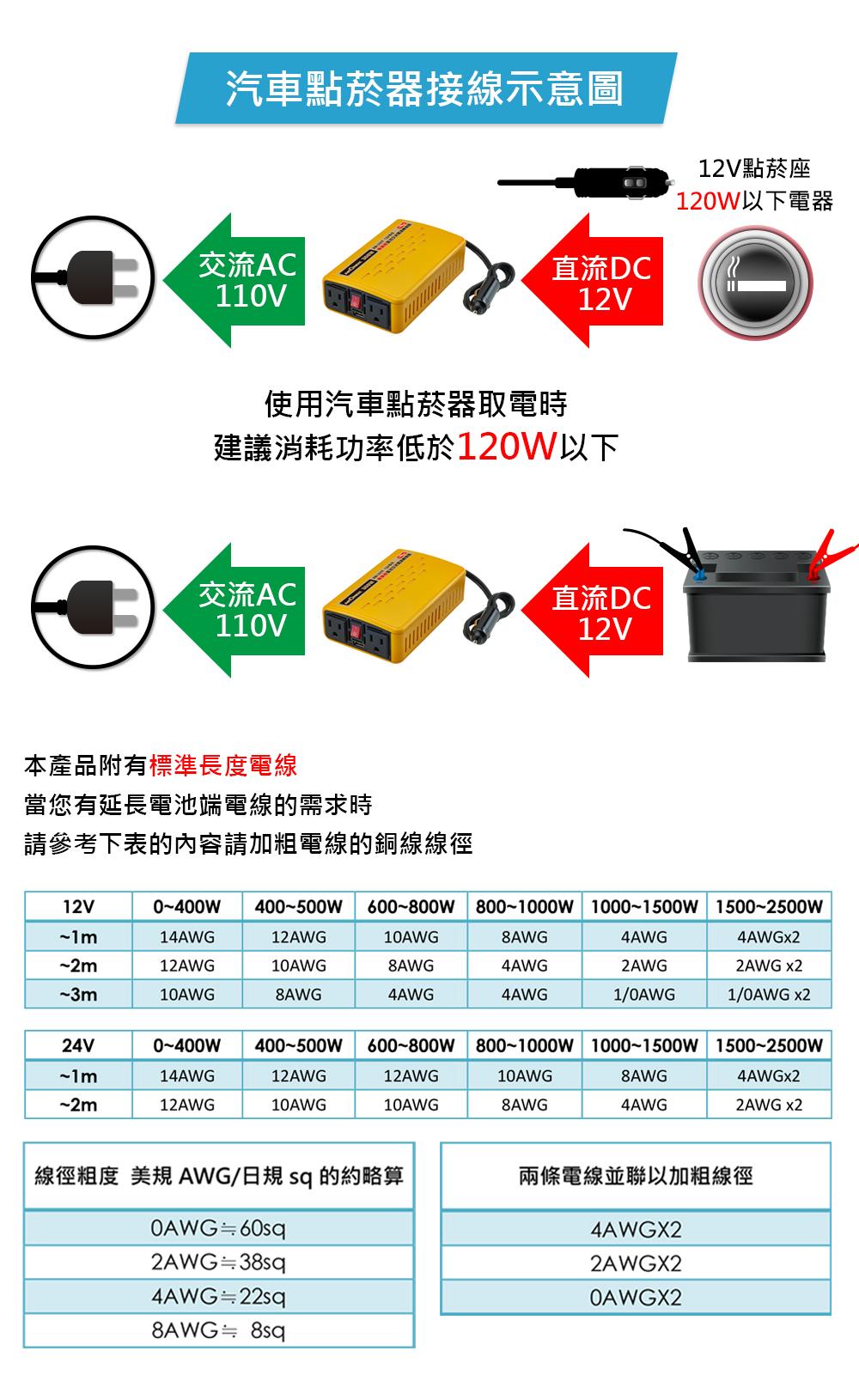 AUTOMAXX ★ XM-300T 12V300W 汽車電源轉換器說明