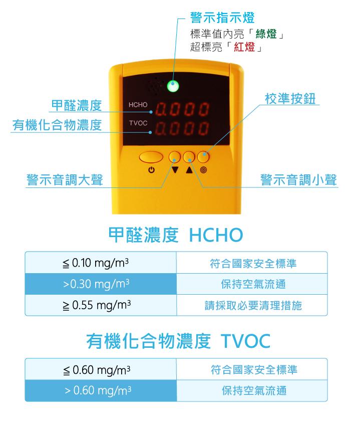 DigiMax★UP-211 便利攜帶式甲醛檢測儀 詳細資訊