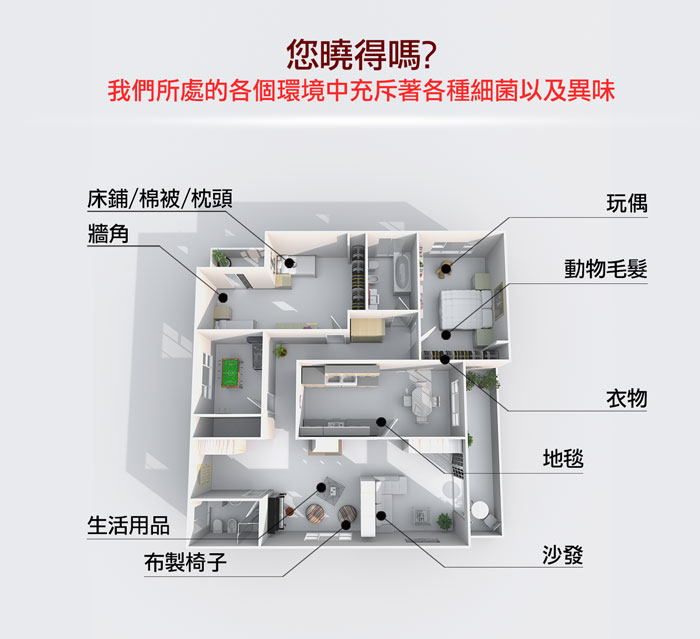 DP-3D6,負離子空氣清淨機,空氣清淨