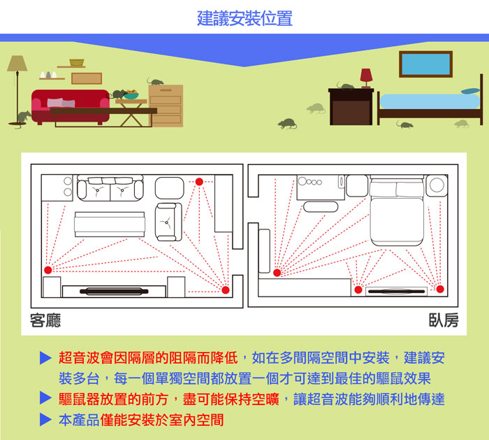 UP-11AK,居家清潔專家,超音波驅鼠器,驅鼠