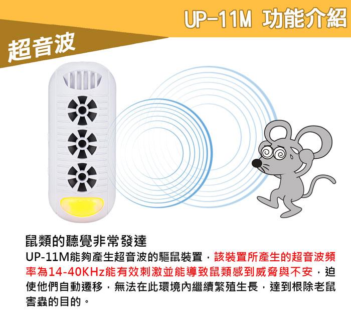 UP-11M,倉儲清潔專家,超音波驅鼠器,驅鼠
