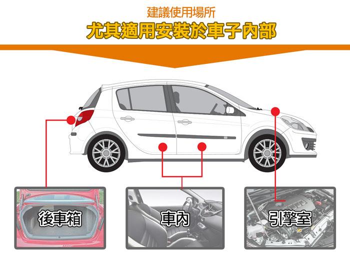 車子專用驅鼠器,驅老鼠,驅貓狗