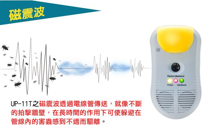 UP-11T,居家清潔專家,超音波驅鼠器