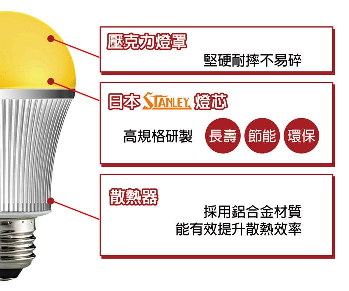 led黃光驅蚊燈泡,驅離蚊蟲