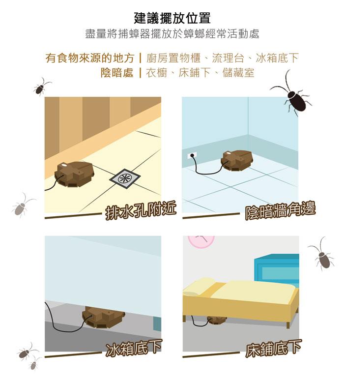 DigiMaxUP-6EA滅蟑戰艦環保電子捕蟑器網頁 適用場所圖