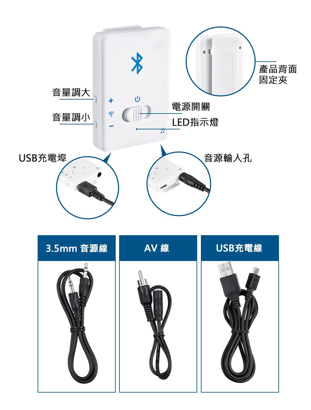 元健大和,日本耳寶,6K33,產品內容物