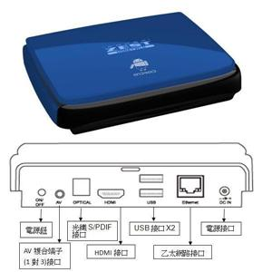 【監視系統娛樂升級】DVR監控主機+安卓 Smart TV player