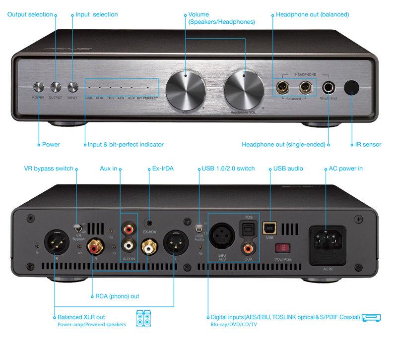 志達電子 Essence III 華碩 ASUS 耳機擴大機 / USB DAC 最高24BIT/192KHZ 支援DSD
