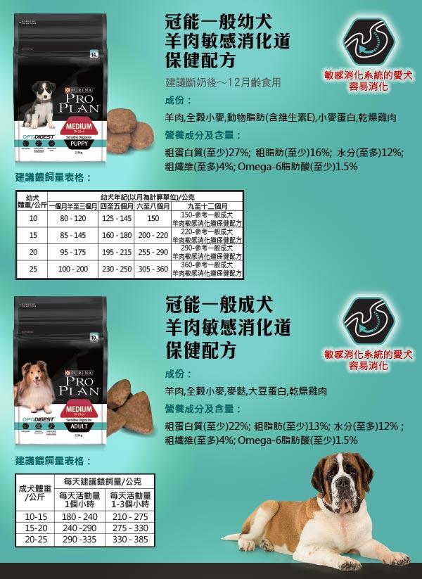 【恰恰】冠能 一般成犬羊肉敏感消化道保健配方2.5kg