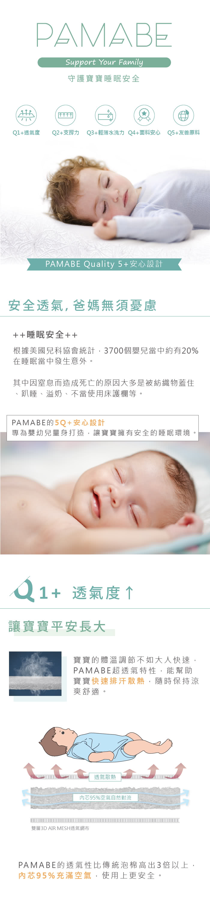 PAMABE 水洗透氣護脊嬰兒床墊