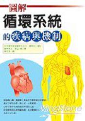 圖解循環系統的疾病與機制
