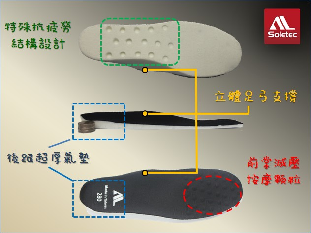 ★Soletec超鐵安全鞋★頂級嚴選舒壓PU鞋墊