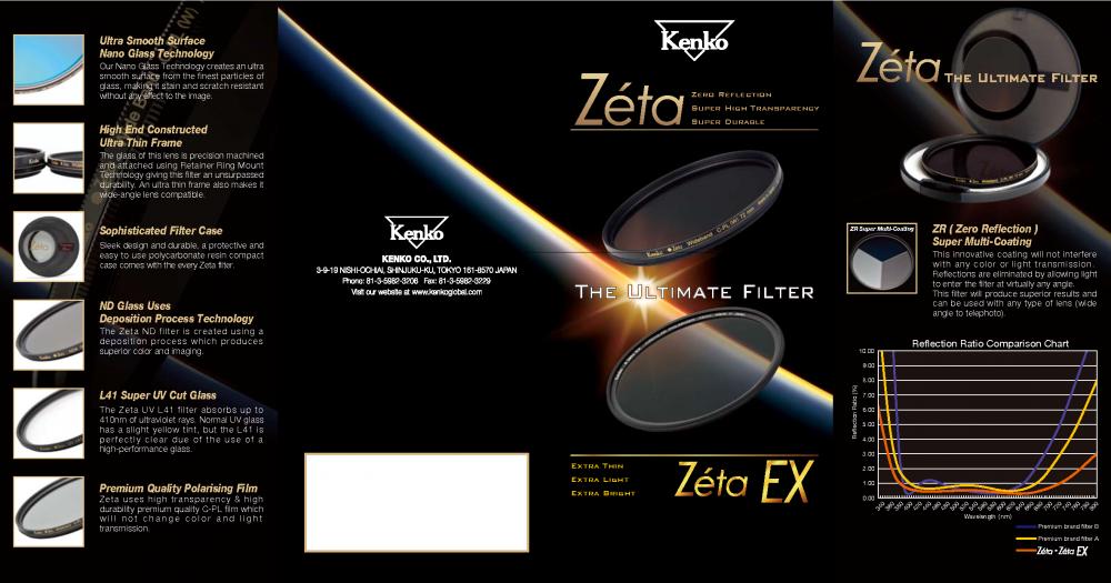 [享樂攝影] Kenko Zeta CPL (W) 薄框環形偏光鏡 公司貨 72mm 薄框偏光鏡 超廣角鏡大景 20mm 35mm 85mm canon sony nikon 公司貨