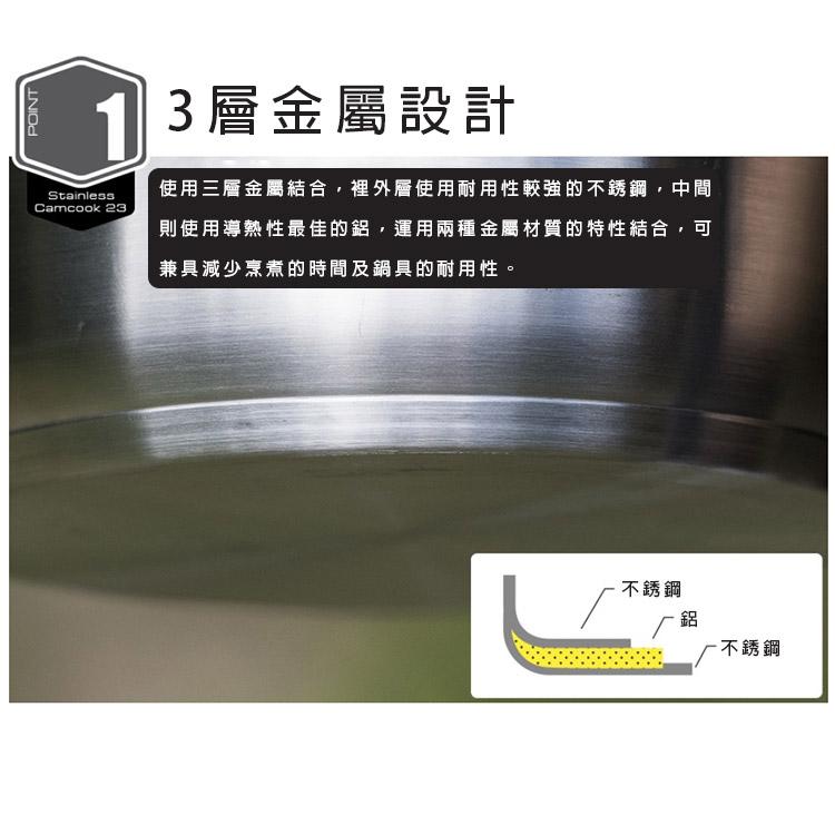304不銹鋼材質,內外層皆不銹鋼,中層為鋁