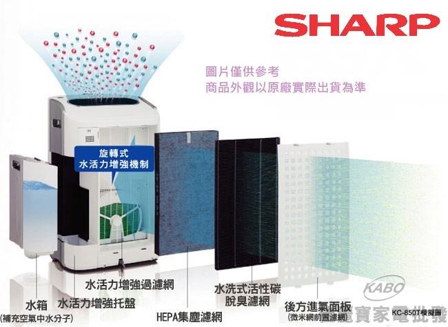 【佳麗寶】-(SHARP夏普)清淨機專用濾網(KC-850T專用)【FZ-C100MFE】預購