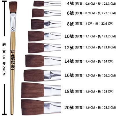 【文具通】Pentel 飛龍 ZBS2-4 水彩畫筆 平頭型 A1060035