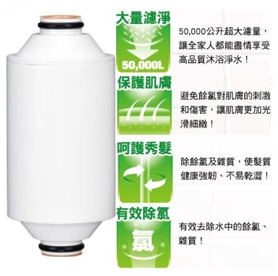 3M 全效沐浴替換濾芯 適用過濾器 沐浴器 SFKC01-CN1-R 公司貨 只賣1100元