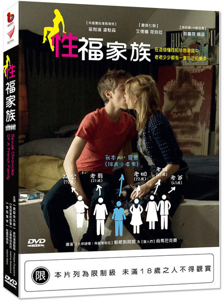 性福家族 DVD Sexual Chronicles Of A French Family (音樂影片購)