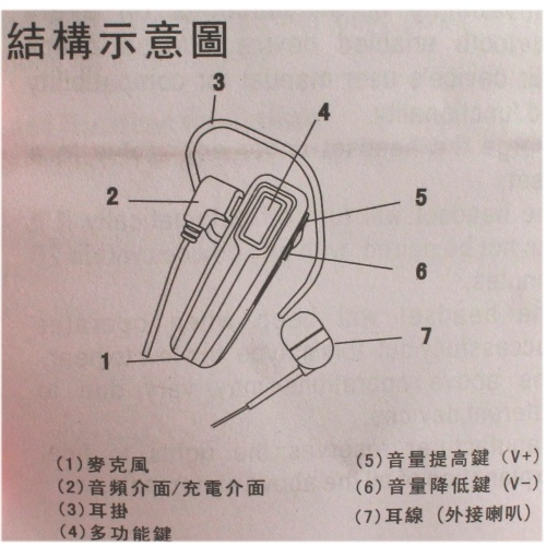【入耳式】 SEEHOT 單音+立體聲二合一藍牙耳機V2.1(SBS-030C)原廠公司貨◆送很大!! 藍芽傳輸器◆