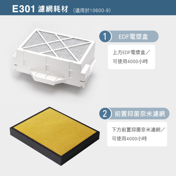 淨+ EDF電漿盒+前置抑菌奈米濾網 ★適用機型【E301、10600-9】