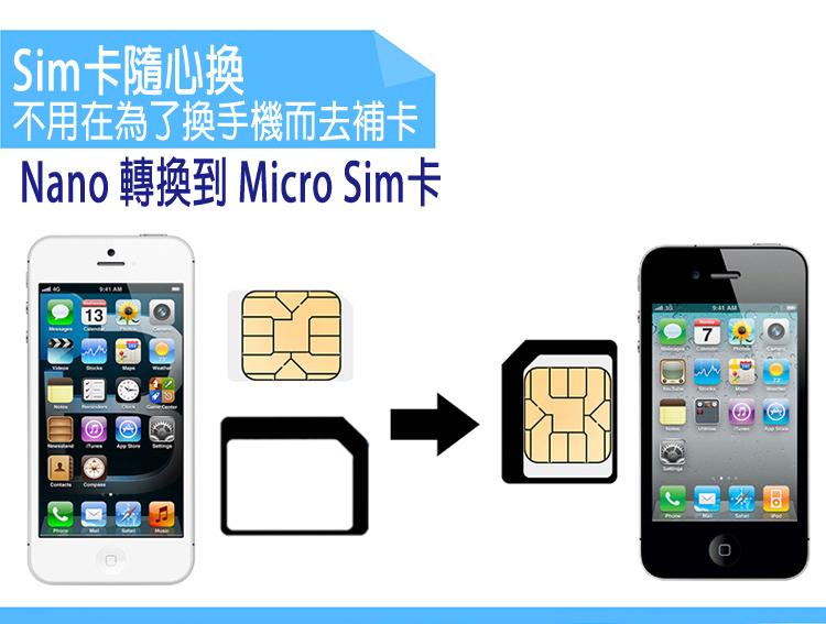iPhone 5/5s/6/6 Plus 轉 iPhone4S 轉卡/Nano SIM 轉 micro SIM 轉 SIM 卡 延伸卡 轉接卡 還原卡 轉換卡 轉換器 周邊 配件/1入/TIS購物館