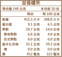南瓜抓餅營養標示