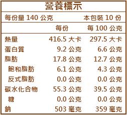 香椿抓餅營養標示