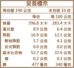塔香抓餅營養標示
