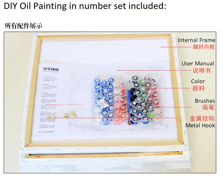 Diy Oil Painting By Number Malaysia