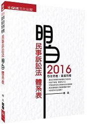 民事訴訟法:明白 體系表:2016司法特考.高普特考(保成)