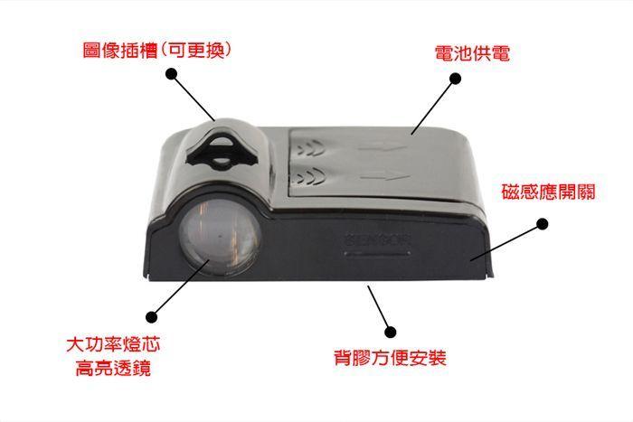 LED車門LOGO投射燈/照地燈/迎賓燈(二入/組) (可裝2個車門)-(現貨+預購)