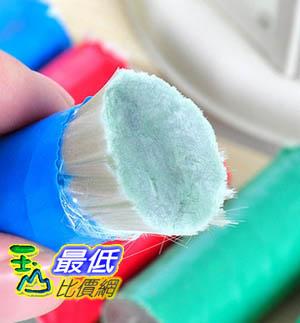 [玉山最低比價網] 廚房 生活 雜貨 清潔 不鏽鋼 刷子 去除鐵鏽 兩入一組 顏色隨機(V500200)