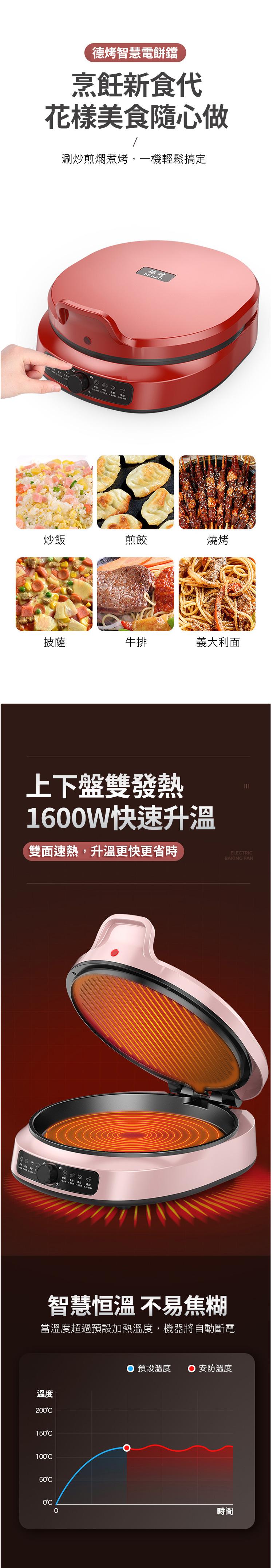 〖現貨免運〗110v台灣專用 多功能電餅鐺 家用懸浮式可麗餅機 雙層加大 煎餅鍋