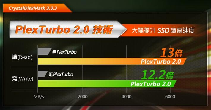 【Dr.K 】 技嘉 GIGABYTE P35WV5-2K7670H16GE1H1W10   GTX 970M D5 6G  玩家級獨顯  電競級輕薄首選 產品價值高