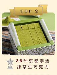 36%京都宇治 抹茶生巧克力