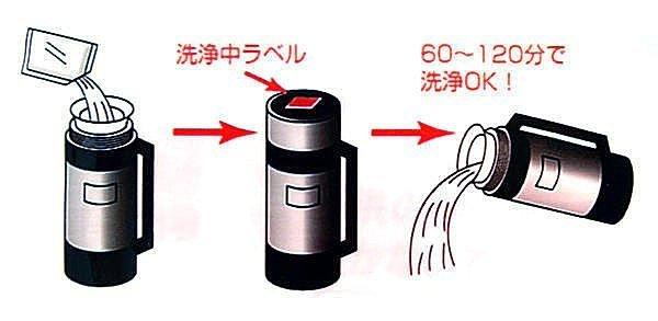 BO雜貨【SV3170】日本製 水桶美人 保溫瓶洗淨劑 清除水垢 熱水瓶 洗淨 水垢 隨行杯