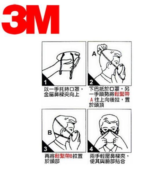3M 9913 紐澳認證 GP1活性碳口罩(15只盒) 防禽流感 沙塵暴 霧霾1盒/15入