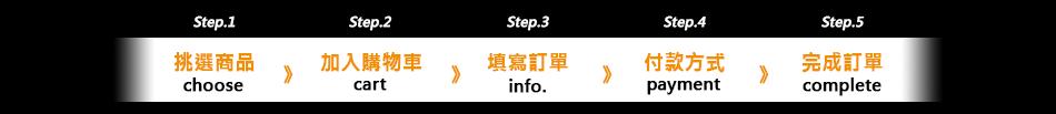 台灣吉野家Pickup店 購物流程
