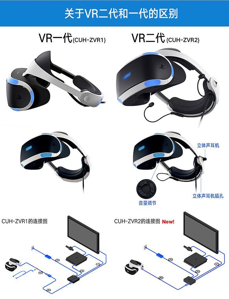 SONYPS4 VR套裝 虛擬現實3D遊戲 PSVR眼鏡豪華版(含move,攝像頭)