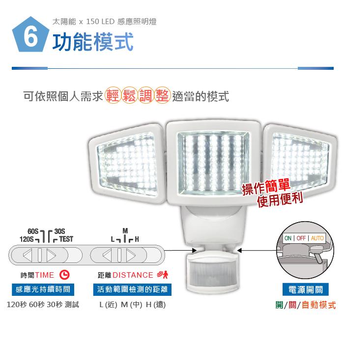 AUTOMAXX太陽能感應照明燈UA-S150網頁 產品特色描述