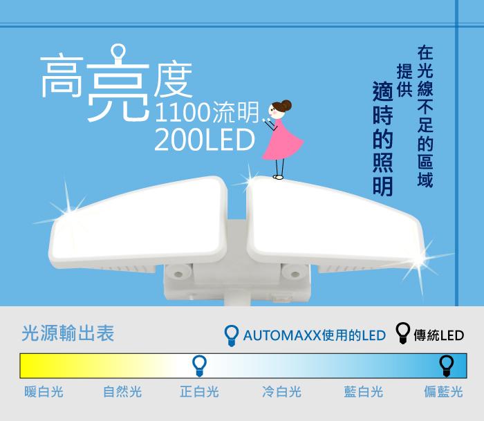 AUTOMAXX 活動式太陽能200LED感應照明燈 UA-S200 產品特色