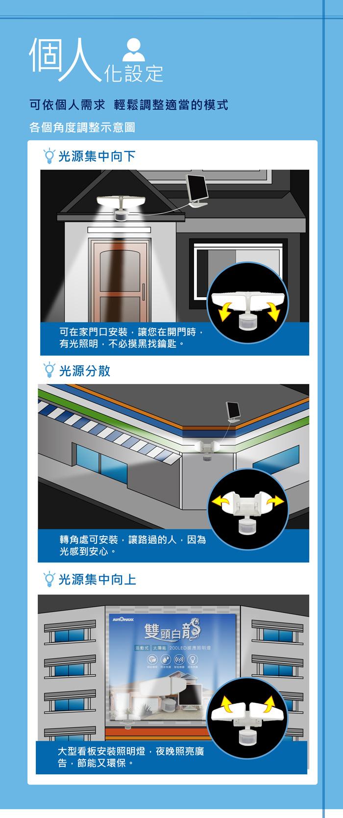 AUTOMAXX活動式太陽能200LED感應照明燈UA-S200網頁 產品特色描述