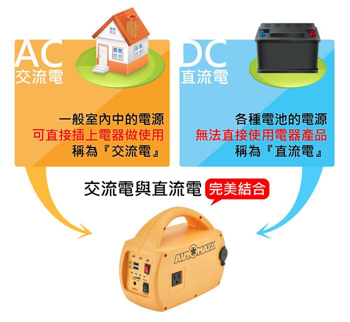 AUTOMAXX★UP-5HX DC/AC專業級手提式行動電源旗艦版 介紹圖